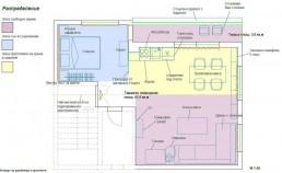 Attic Interior Design Project: Plan