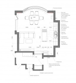 Living/Dining/Kitchen Combo – Distribution Plan