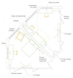 Distribution plan – See the strange architecture?
