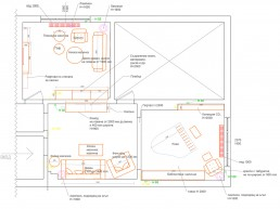 Classical Appartmenrt Refurbishment Project: Distribution Plan
