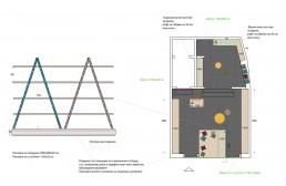 Childrens' Shoes Shop Design: Distribution Plan
