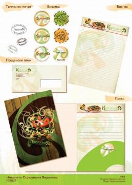 Karolina Healthy Pizzeria Total Design Project: Branding Design