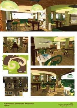 Karolina Healthy Pizzeria Total Design Project: Restaurant Distribution & Design