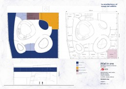 La Fábrica Textil: Distribution Plan