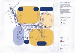 La Fábrica Textil: Distribution of the Room